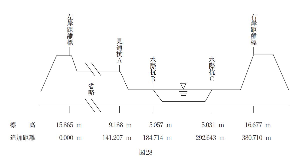 sokuryoushi_shiken_H28_28zu (2)